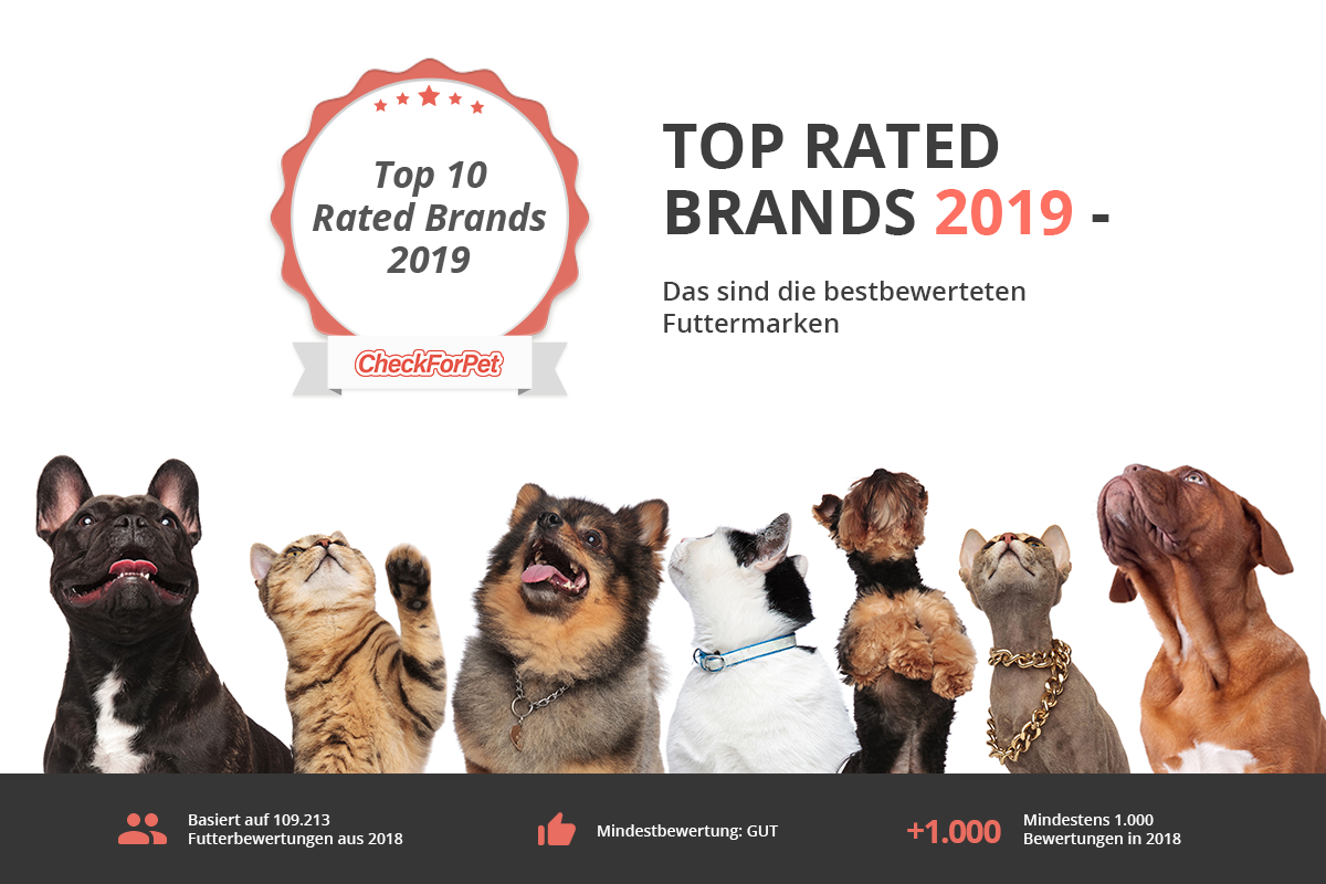 TOP RATED BRANDS 2019